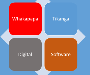 Digital whakapapa, where is it – Digital authorship and founders?